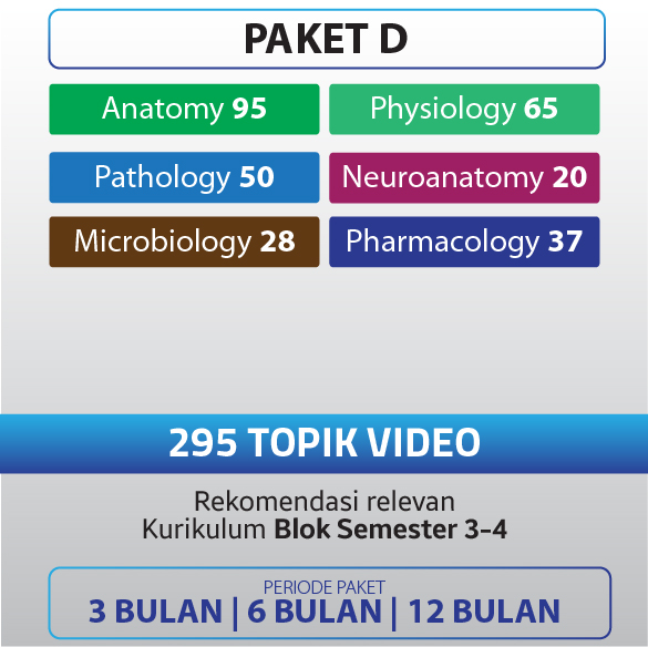 Subscribe Paket D